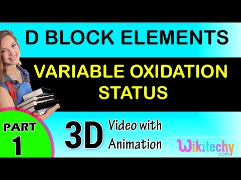 Variable Oxidation States class 12 chemistry subject notes lectures cbse iitjee neet
