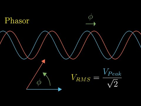 Introduction to Phasors, Impedance, and AC Circuits