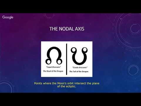 Astrology Lunar Node Webinar North Node and South Node of the Moon