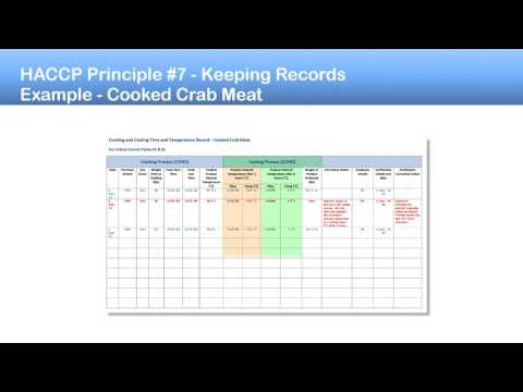 Part 9. HACCP Principle 7:   Keeping Records