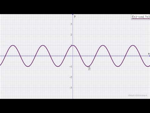 Transformations of Trigonometric Graphs - Part 4