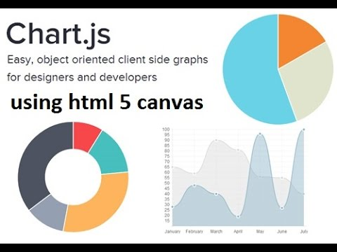 Creating Pie charts / doughnut charts with html 5 canvas tag and Chart.js