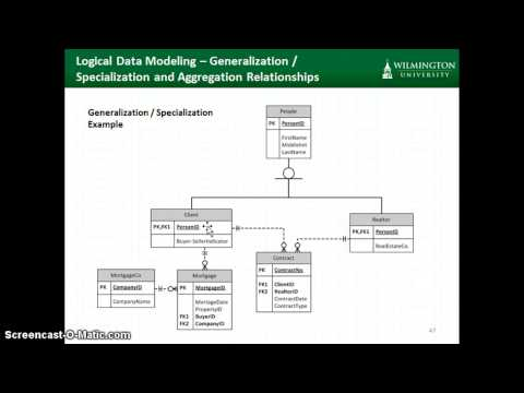 Data Modeling - Complex Relationships