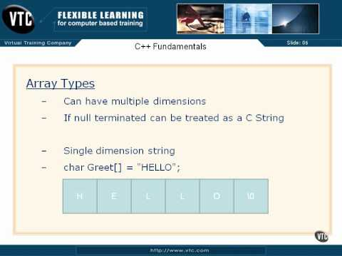 08  C++ Types & Arguments   47  Array Types