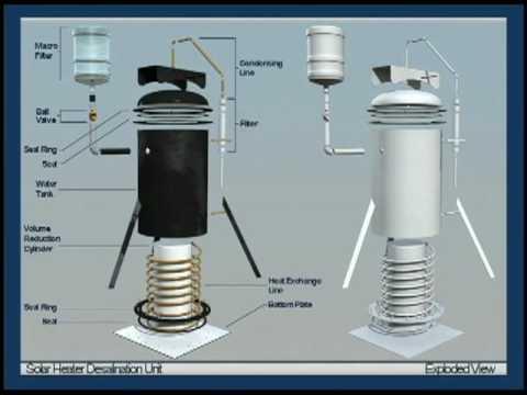 Solar Power Distillation and Desalination Unit
