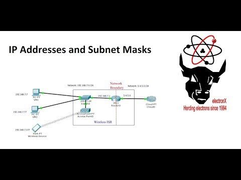 IP Addresses Subnet Masks
