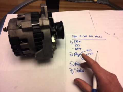 How a car alternator works EASY TO UNDERSTAND!!! laymans terms ..