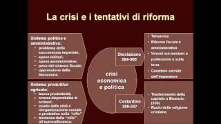 La crisi del terzo secolo