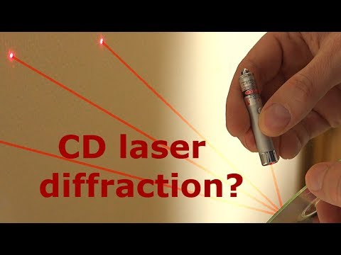 Lasers measured with CD measured with lasers!?!