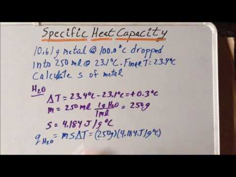 Specific heat capacity (hot rock in water) calculation