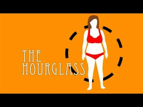 How To Choose Clothes For Your Hourglass Body Shape