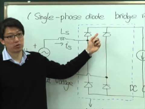 POWER ELECTRONICS PROF. YONGSUG SUH -PART8-Single-phase diode bridge rectifier 전력전자 및 실험 전북대학교 서용석