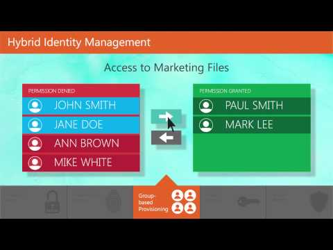 Microsoft Enterprise Mobility Suite Overview