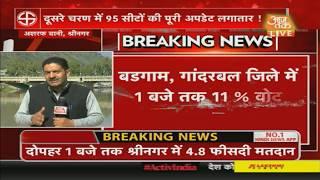 Breaking News: जम्मू-कश्मीर के मतदान के आंकड़े, उधमपुर में सबसे ज़्यादा वोटिंग - 40 % के पार