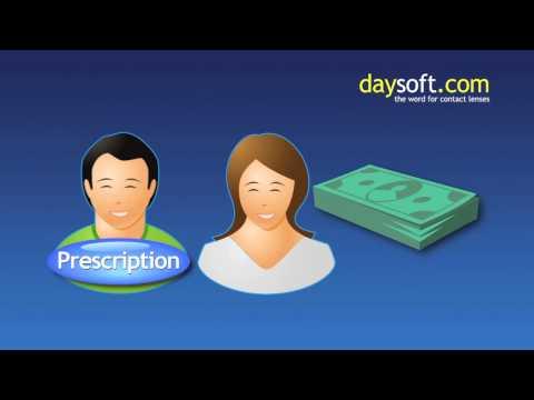 Daysoft Contact Lens Prescription Information