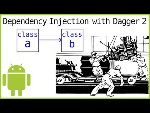 Dagger 2 Tutorial Part 1 - WHAT IS DEPENDENCY INJECTION - Android Studio Tutorial