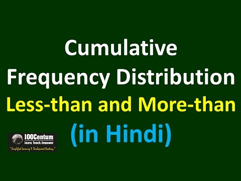 Frequency Distribution - Less than  Cumulative Frequency Distribution - Q0221 (in Hindi)