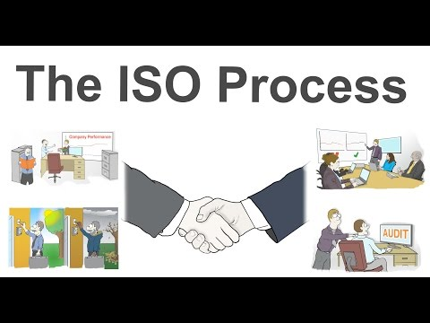 The ISO process | ISO Standards