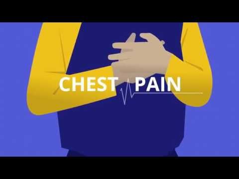 How People Describe Chest Pain