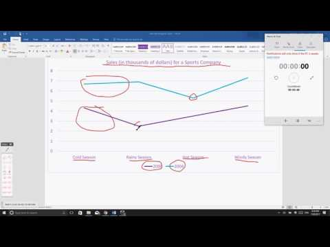 Line Graph- PTE Speaking Sample Answers