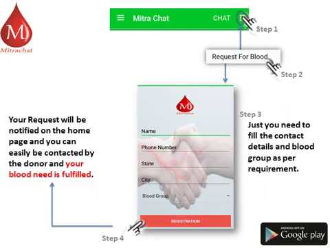India's First Chat App providing Blood Help Concept through MitraChat Application Must Watch