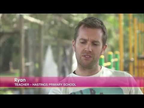 In-school decision making procedures