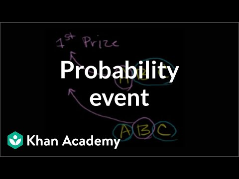 Independent or dependent probability event? | Precalculus | Khan Academy