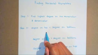 Finding Horizontal Vertical Asymptotes And Holes