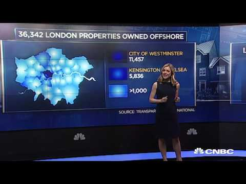 How many London Properties are owned by money launderers