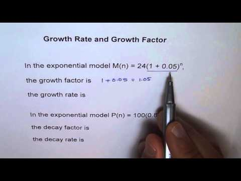 Growth Rate Growth Factor