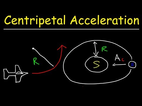 Centripetal Acceleration, Basic Introduction, Physics Problems, Period, Frequency, Linear Speed