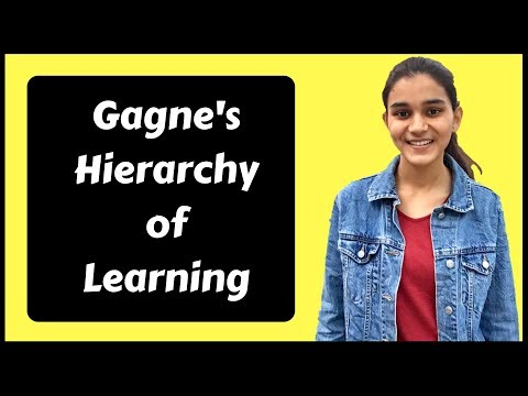 Download Robert Gagne's Hierarchy of Learning | 8 Types of