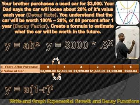 Algebra 1 - Writing and Graphing Exponential Growth and Decay Functions