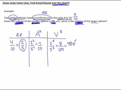 7.4i Given Scale Factor Find A or V