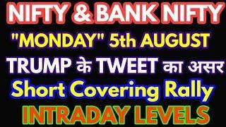 NIFTY AND BANK NIFTY MOVEMENT ON 04/04/'19 Option Chain
