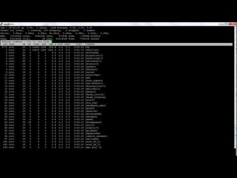 Linux/UNIX Memory check and How to check Swap Utilization and increasing it.