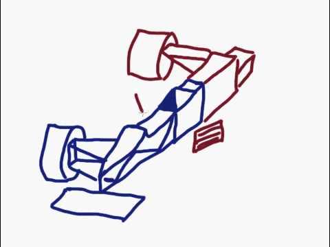 Main Components of Single Seater Racing Cars - Formula 1 Grand Prix