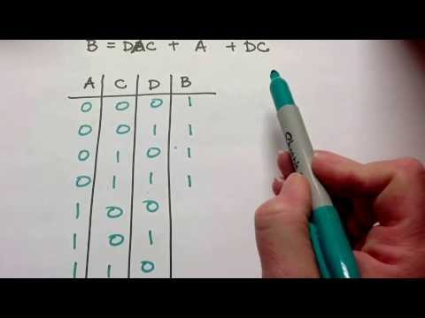 Truth Table From Logic Expression: 3 Inputs