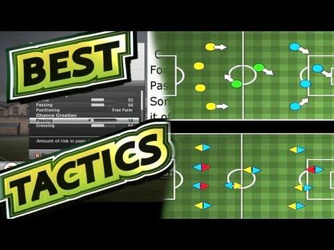 FIFA 12 BEST TACTICS