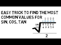 Easy Trick to Find Exact values for sin cos tan.
