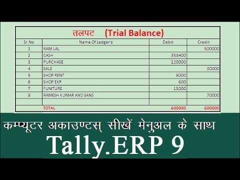 WHAT IS TRIAL BALANCE IN TALLY ERP9 AND MANUAL ACCOUNTING WITH GOLDEN RULES WITH EXAMPLES
