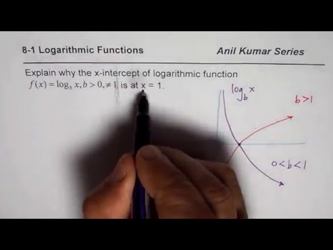 Explain Why X Intercept of Logarithmic Function is at 1