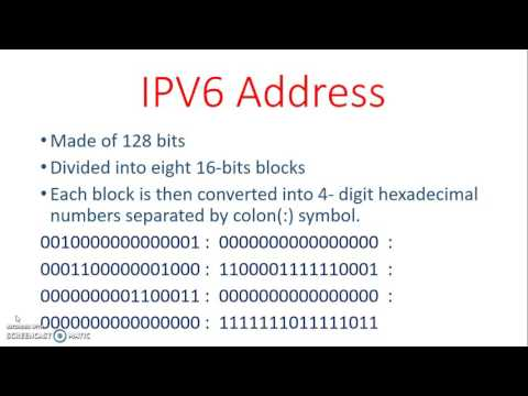 IPV6 with Example