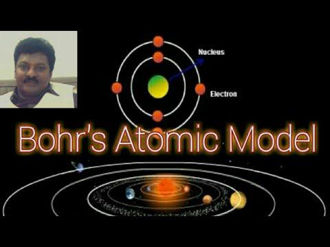 Bohr's Model of Atom - Bohr's Atomic model - Atomic Structure Class11 Bohr's model Hydrogen Spectrum
