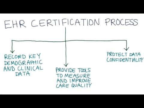 EHR Certification Components - Georgia Tech - Health Informatics in the Cloud