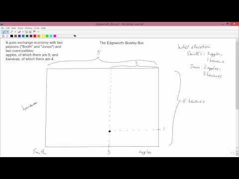 Intermediate Microeconomics: The Edgeworth Box