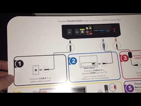 Cox Cable Contour Receiver box