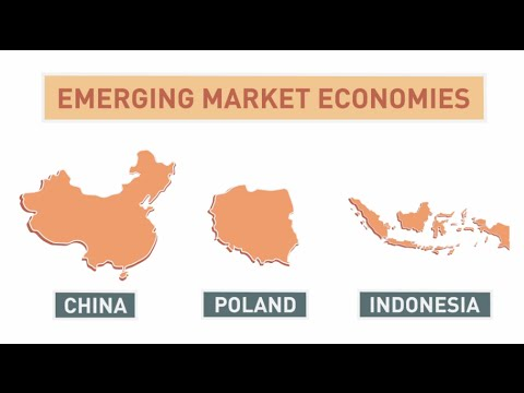 Emerging Markets Investing for Beginners