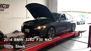 BMW F30 320d - Supersprint sound - The Most Popular High Quality
