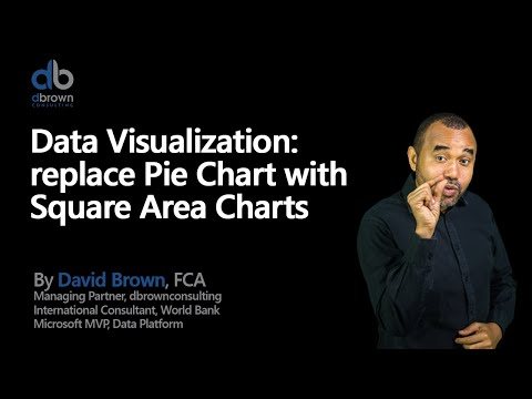 Excel tutorial: Data Visualisation replace Pie Chart with Square Area Charts